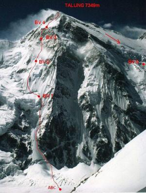 North Face of Talung Peak